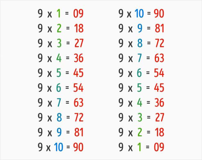 ingenious_math_tricks_5_123123