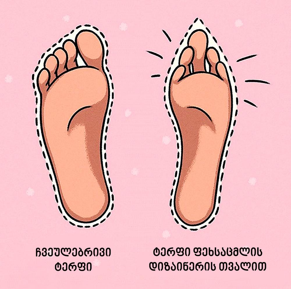 ადამიანის ტერფი, ფეხსაცმლის მწარმოებლების თვალით