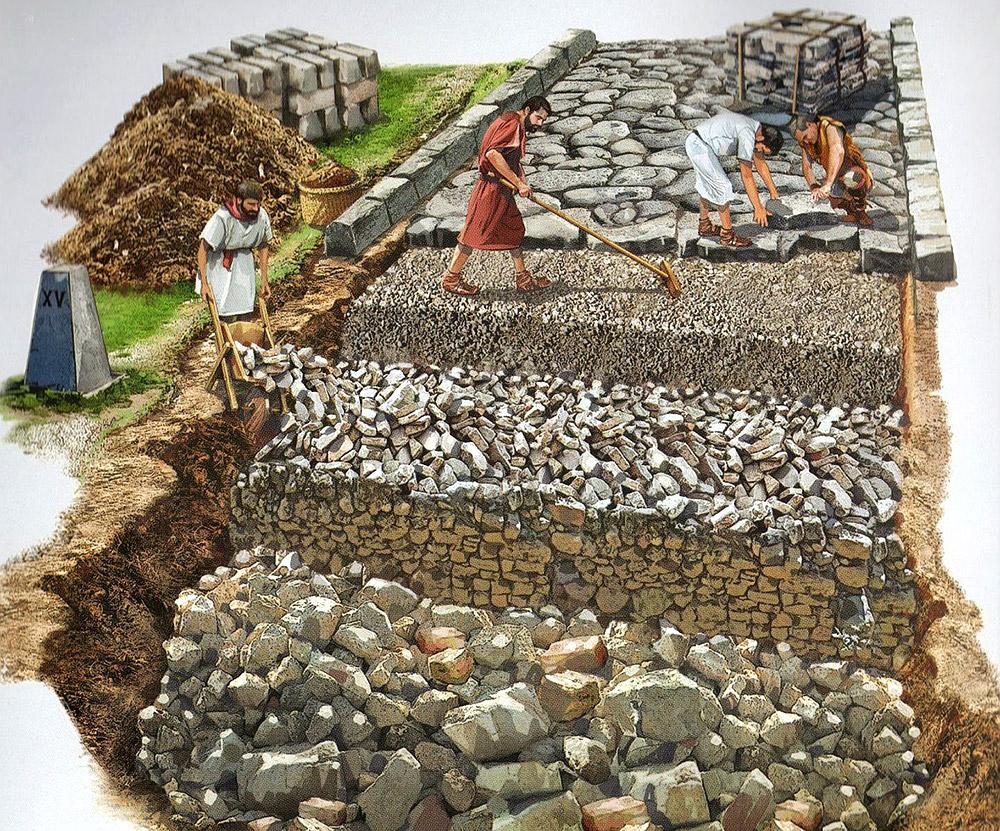 ასე აგებდნენ გზებს ძველ რომში